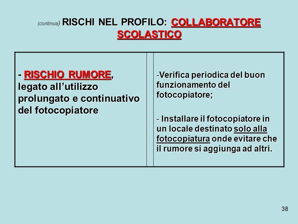 38 RISCHI NEL PROFILO: COLLABORATORE SCOLASTICO (continua ) RISCHI NEL PROFILO: COLLABORATORE SCOLASTICO - RISCHIO RUMORE, legato allutilizzo prolunga