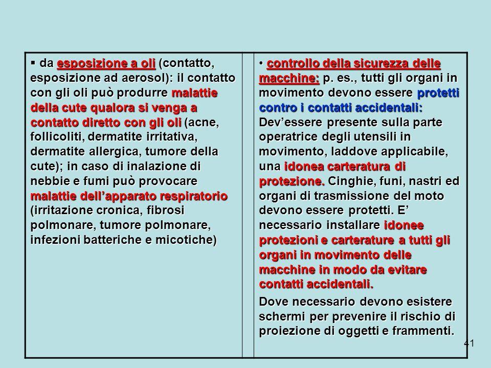 41 da esposizione a oli (contatto, esposizione ad aerosol): il contatto con gli oli può produrre malattie della cute qualora si venga a contatto diret