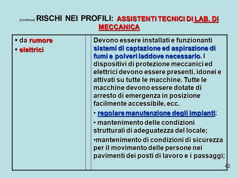 42 ASSISTENTI TECNICI DI LAB. DI MECCANICA (continua) RISCHI NEI PROFILI: ASSISTENTI TECNICI DI LAB. DI MECCANICA da rumore da rumore elettrici elettr