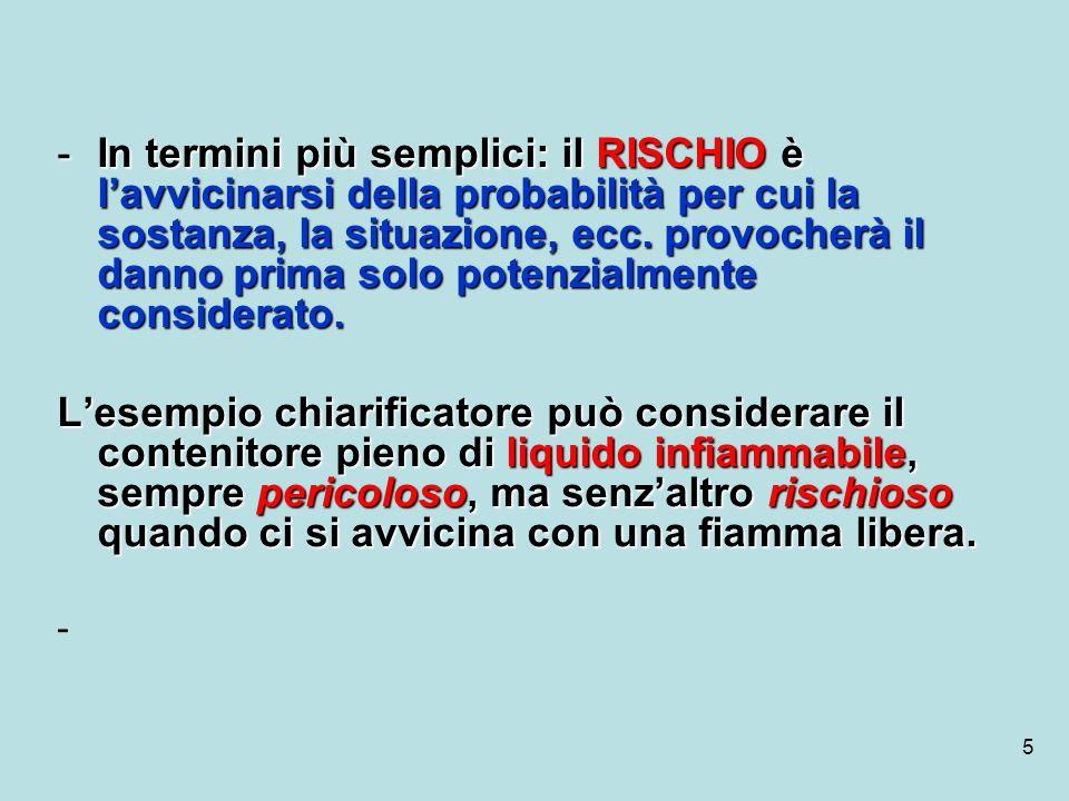 5 -In termini più semplici: il RISCHIO è lavvicinarsi della probabilità per cui la sostanza, la situazione, ecc. provocherà il danno prima solo potenz
