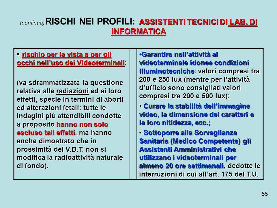 55 ASSISTENTI TECNICI DI LAB. DI INFORMATICA (continua) RISCHI NEI PROFILI: ASSISTENTI TECNICI DI LAB. DI INFORMATICA rischio per la vista e per gli o