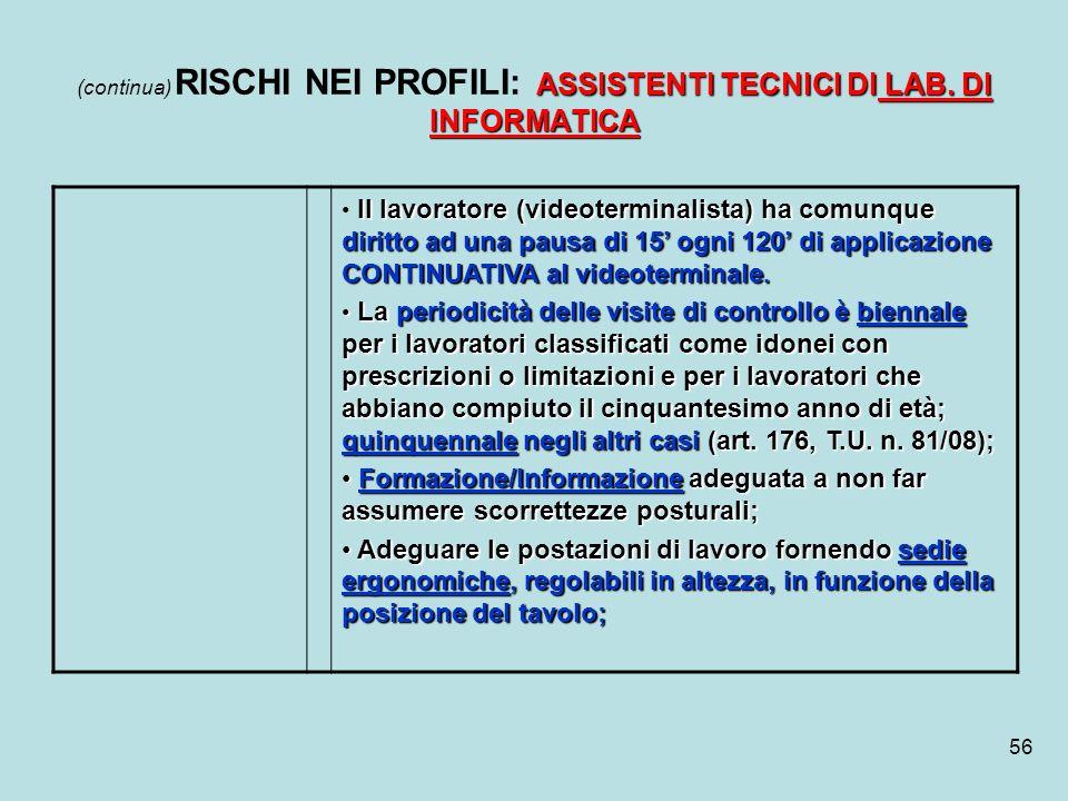 56 ASSISTENTI TECNICI DI LAB. DI INFORMATICA (continua) RISCHI NEI PROFILI: ASSISTENTI TECNICI DI LAB. DI INFORMATICA Il lavoratore (videoterminalista