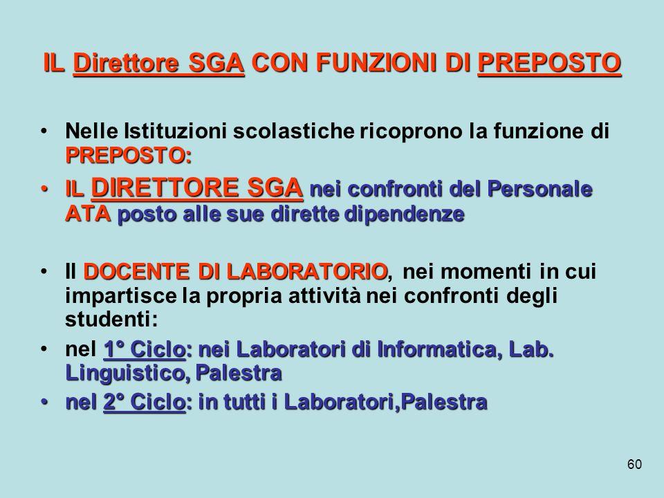 60 IL Direttore SGA CON FUNZIONI DI PREPOSTO PREPOSTO:Nelle Istituzioni scolastiche ricoprono la funzione di PREPOSTO: IL DIRETTORE SGA nei confronti