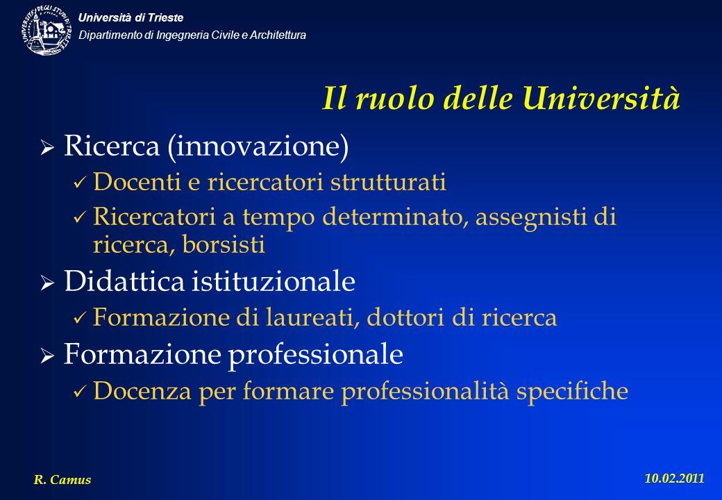 Dipartimento di Ingegneria Civile e Architettura Università di Trieste R. Camus 10.02.2011 Il ruolo delle Università Ricerca (innovazione) Docenti e r