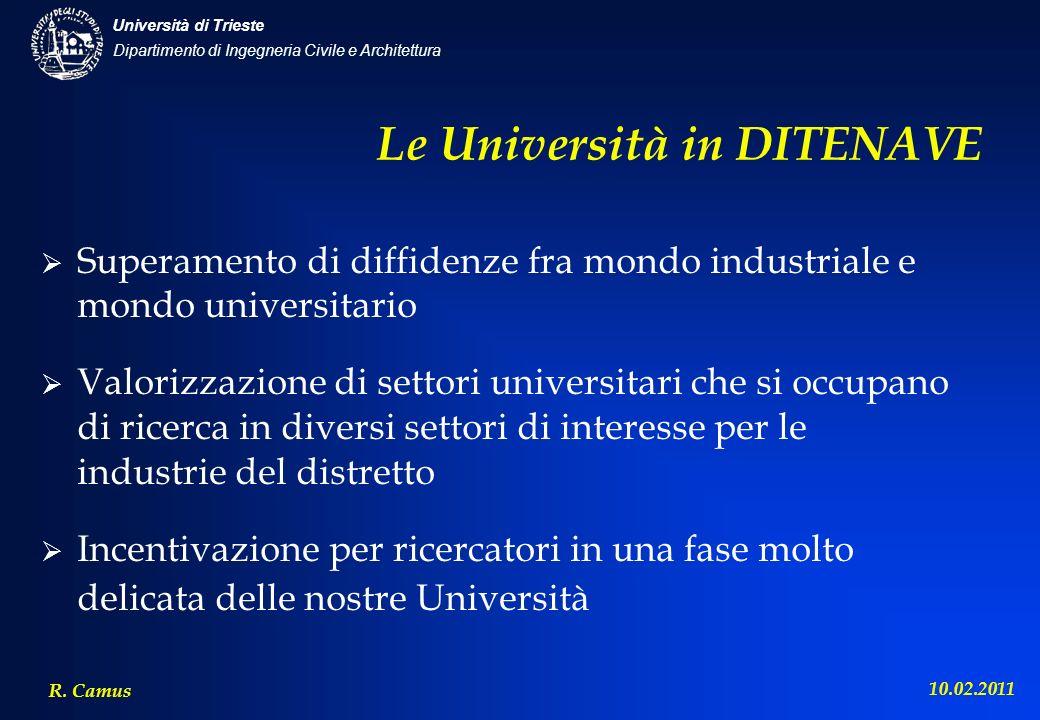 Dipartimento di Ingegneria Civile e Architettura Università di Trieste R. Camus 10.02.2011 Le Università in DITENAVE Superamento di diffidenze fra mon