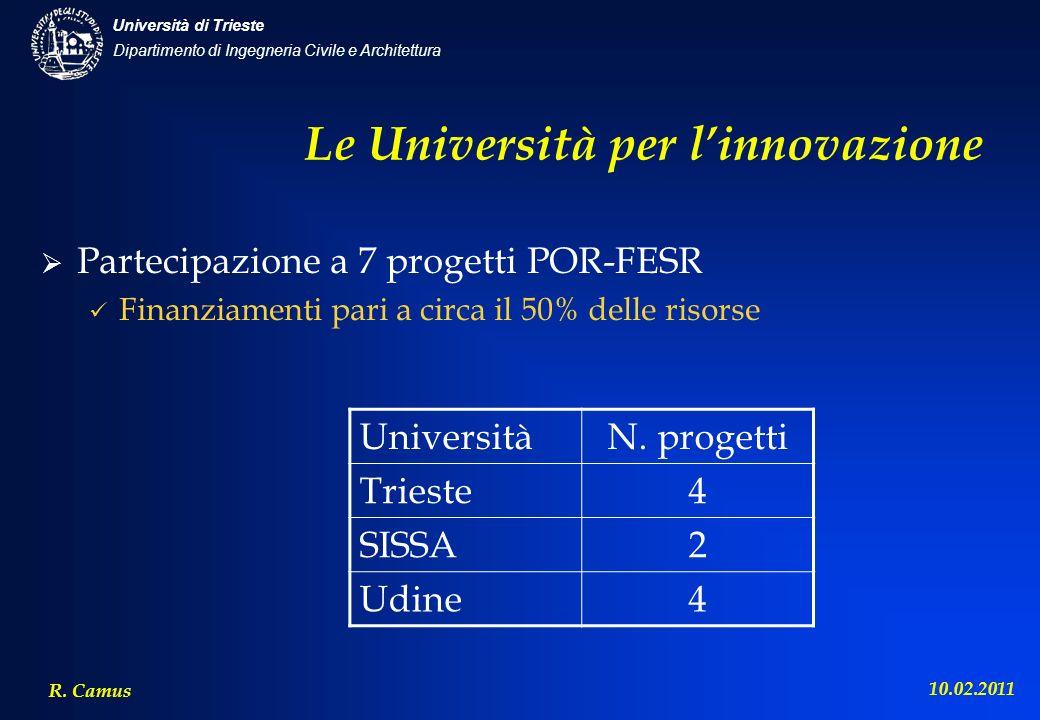 Dipartimento di Ingegneria Civile e Architettura Università di Trieste R. Camus 10.02.2011 Le Università per linnovazione Partecipazione a 7 progetti