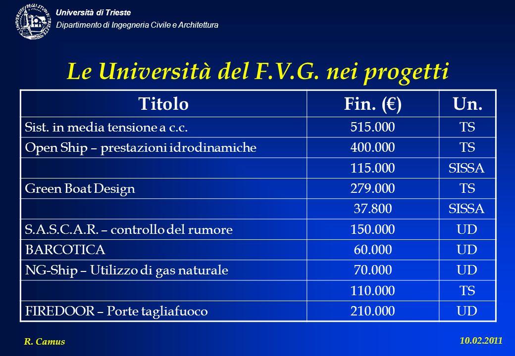 Dipartimento di Ingegneria Civile e Architettura Università di Trieste R. Camus 10.02.2011 Le Università del F.V.G. nei progetti TitoloFin. ()Un. Sist