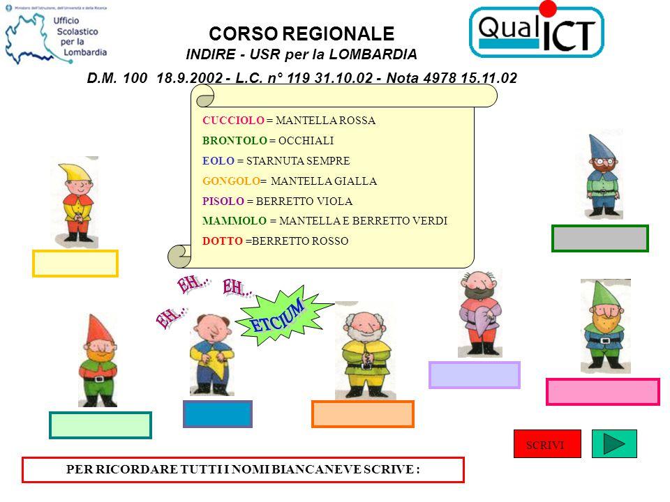 PER RICORDARE TUTTI I NOMI BIANCANEVE SCRIVE : CUCCIOLO = MANTELLA ROSSA BRONTOLO = OCCHIALI EOLO = STARNUTA SEMPRE GONGOLO= MANTELLA GIALLA PISOLO =