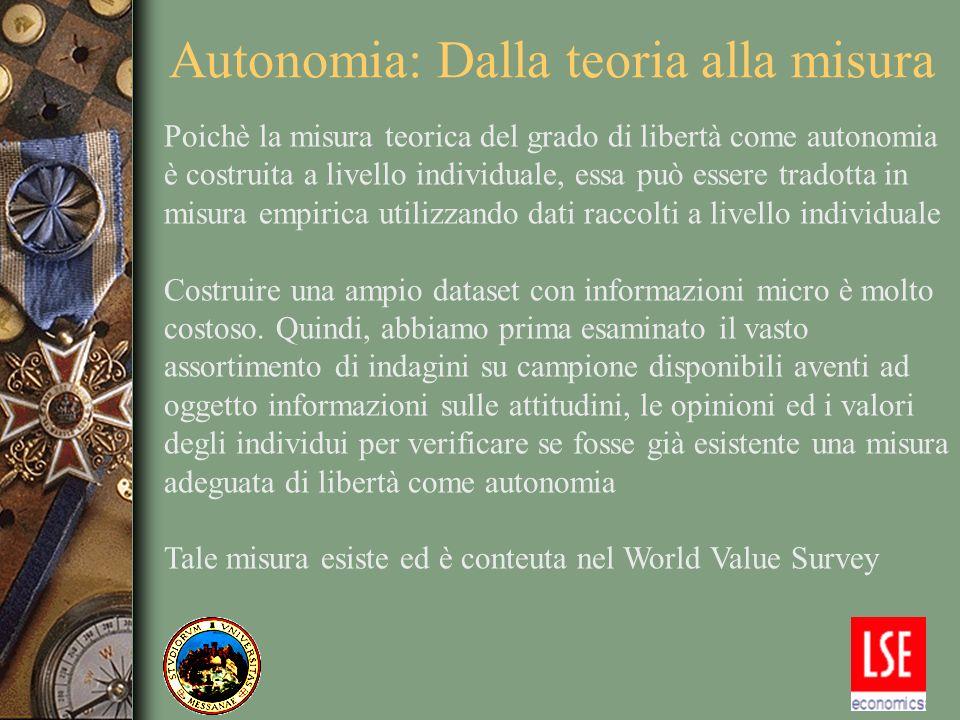 Autonomia: Dalla teoria alla misura Poichè la misura teorica del grado di libertà come autonomia è costruita a livello individuale, essa può essere tr