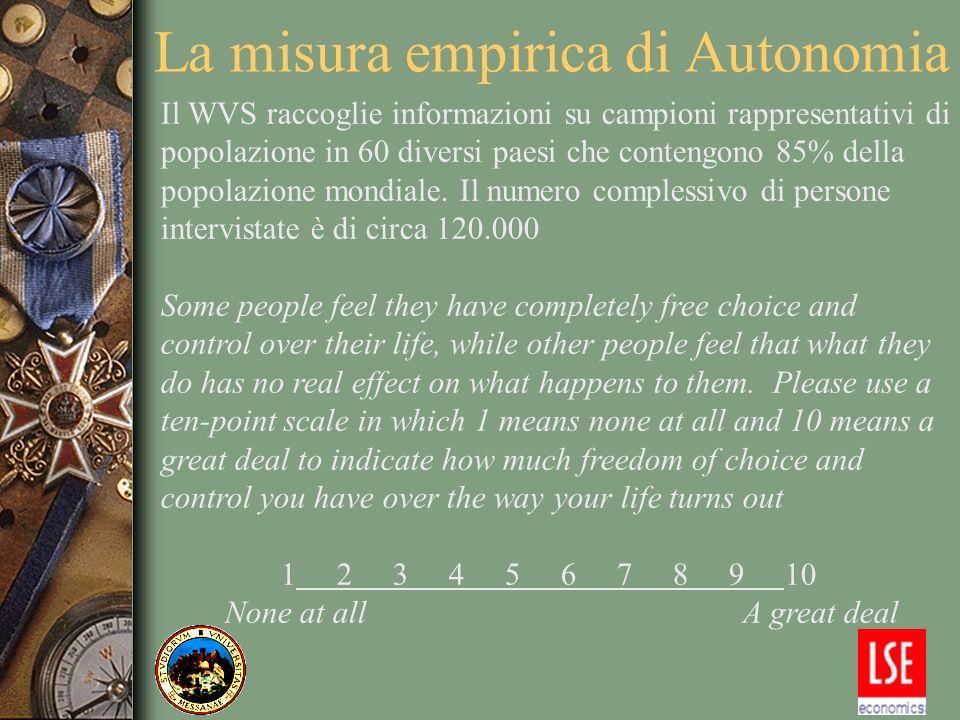 La misura empirica di Autonomia Il WVS raccoglie informazioni su campioni rappresentativi di popolazione in 60 diversi paesi che contengono 85% della popolazione mondiale.