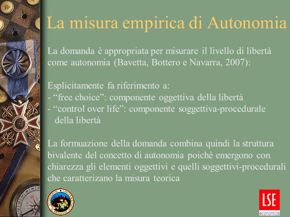 La misura empirica di Autonomia La domanda è appropriata per misurare il livello di libertà come autonomia (Bavetta, Bottero e Navarra, 2007): Esplici