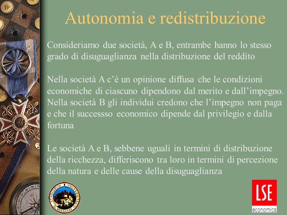 Autonomia e redistribuzione Consideriamo due società, A e B, entrambe hanno lo stesso grado di disuguaglianza nella distribuzione del reddito Nella società A cè un opinione diffusa che le condizioni economiche di ciascuno dipendono dal merito e dallimpegno.