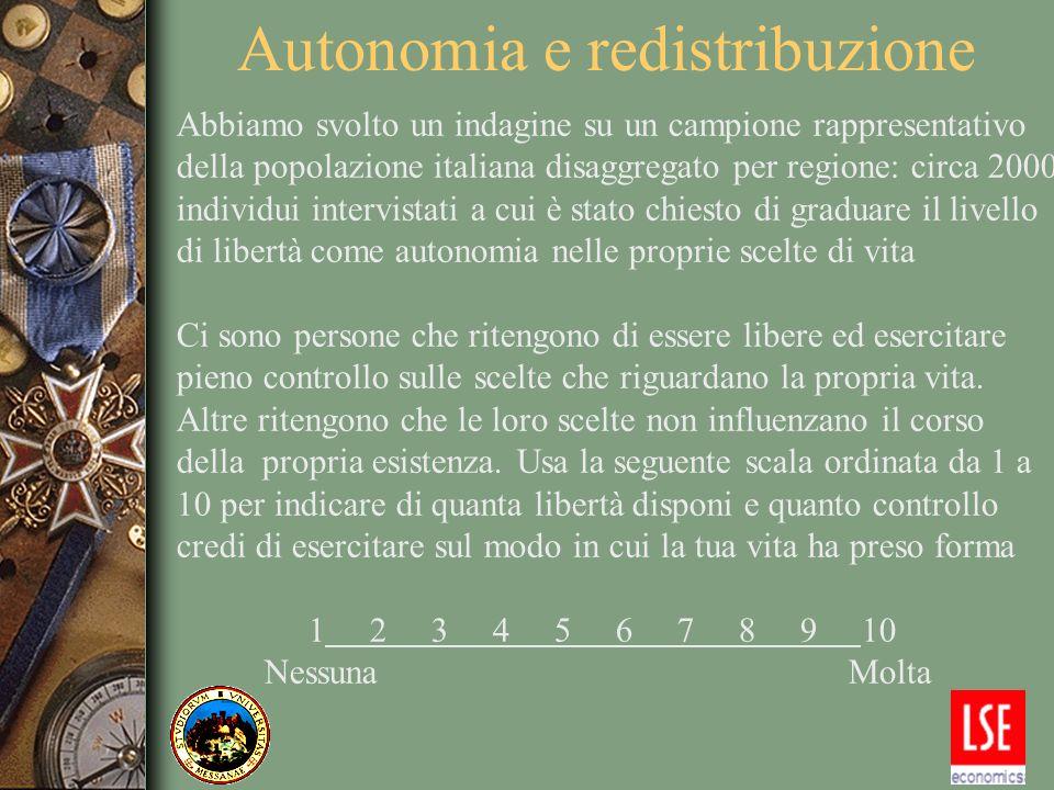 Abbiamo svolto un indagine su un campione rappresentativo della popolazione italiana disaggregato per regione: circa 2000 individui intervistati a cui