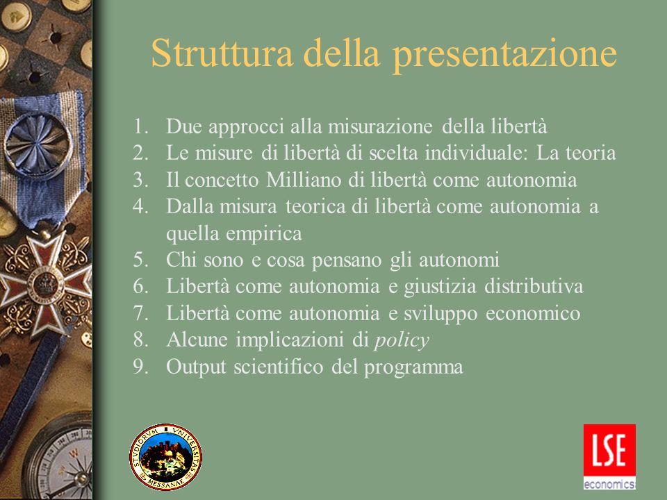 Struttura della presentazione 1.Due approcci alla misurazione della libertà 2.Le misure di libertà di scelta individuale: La teoria 3.Il concetto Mill