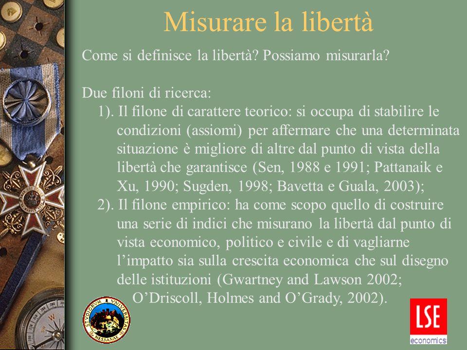 Misurare la libertà Come si definisce la libertà? Possiamo misurarla? Due filoni di ricerca: 1). Il filone di carattere teorico: si occupa di stabilir