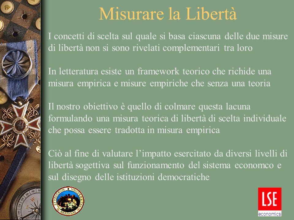 Misurare la Libertà I concetti di scelta sul quale si basa ciascuna delle due misure di libertà non si sono rivelati complementari tra loro In lettera