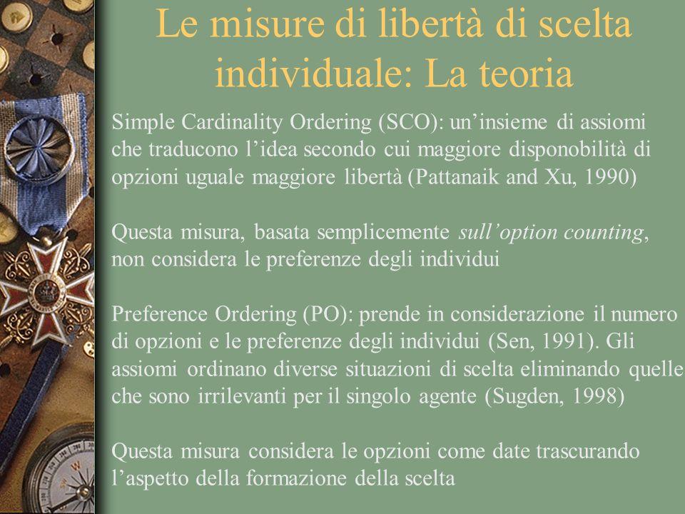 Le misure di libertà di scelta individuale: La teoria Simple Cardinality Ordering (SCO): uninsieme di assiomi che traducono lidea secondo cui maggiore