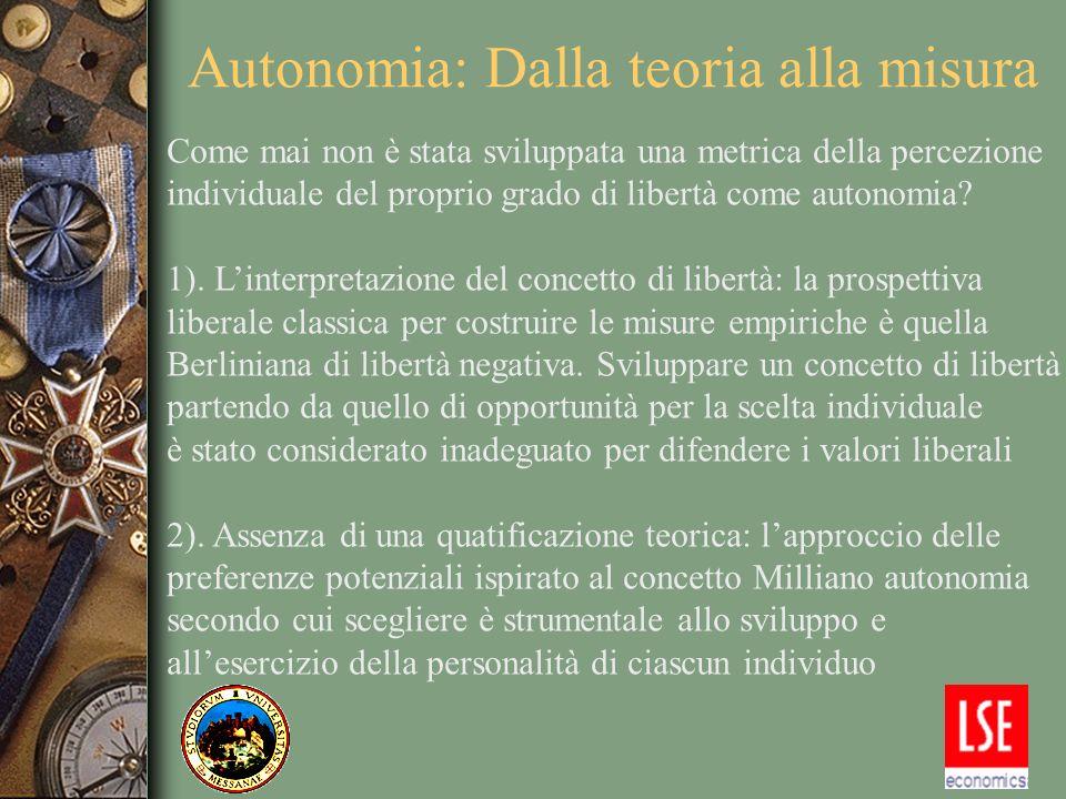 Autonomia: Dalla teoria alla misura Come mai non è stata sviluppata una metrica della percezione individuale del proprio grado di libertà come autonom