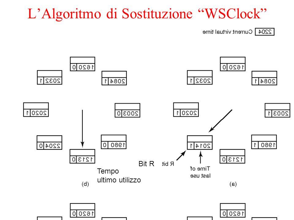 11 LAlgoritmo di Sostituzione WSClock Tempo ultimo utilizzo Bit R