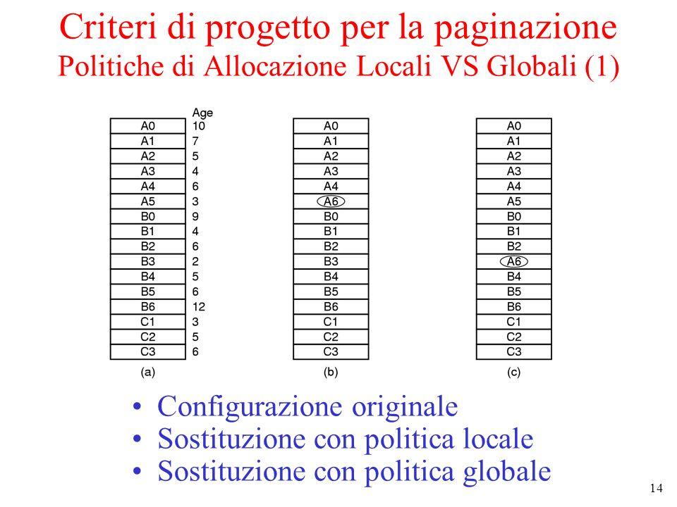 14 Criteri di progetto per la paginazione Politiche di Allocazione Locali VS Globali (1) Configurazione originale Sostituzione con politica locale Sos