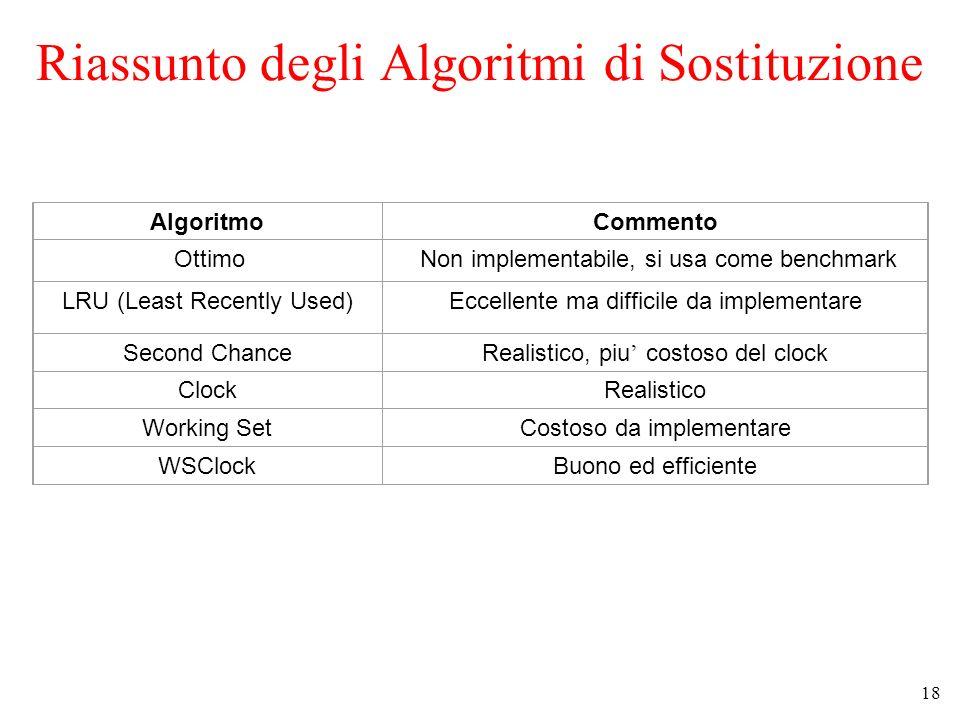 18 Riassunto degli Algoritmi di Sostituzione AlgoritmoCommento Ottimo Non implementabile, si usa come benchmark LRU (Least Recently Used)Eccellente ma