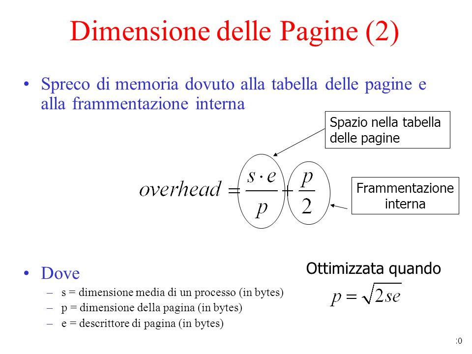 20 Dimensione delle Pagine (2) Spreco di memoria dovuto alla tabella delle pagine e alla frammentazione interna Dove –s = dimensione media di un proce