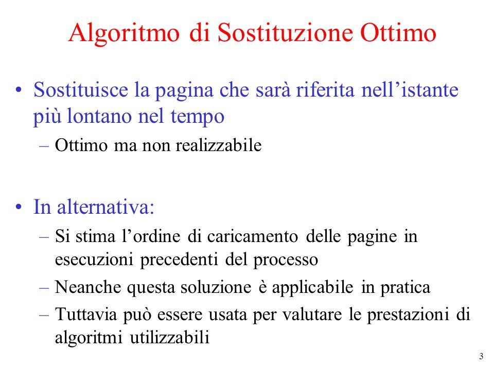 3 Algoritmo di Sostituzione Ottimo Sostituisce la pagina che sarà riferita nellistante più lontano nel tempo –Ottimo ma non realizzabile In alternativ