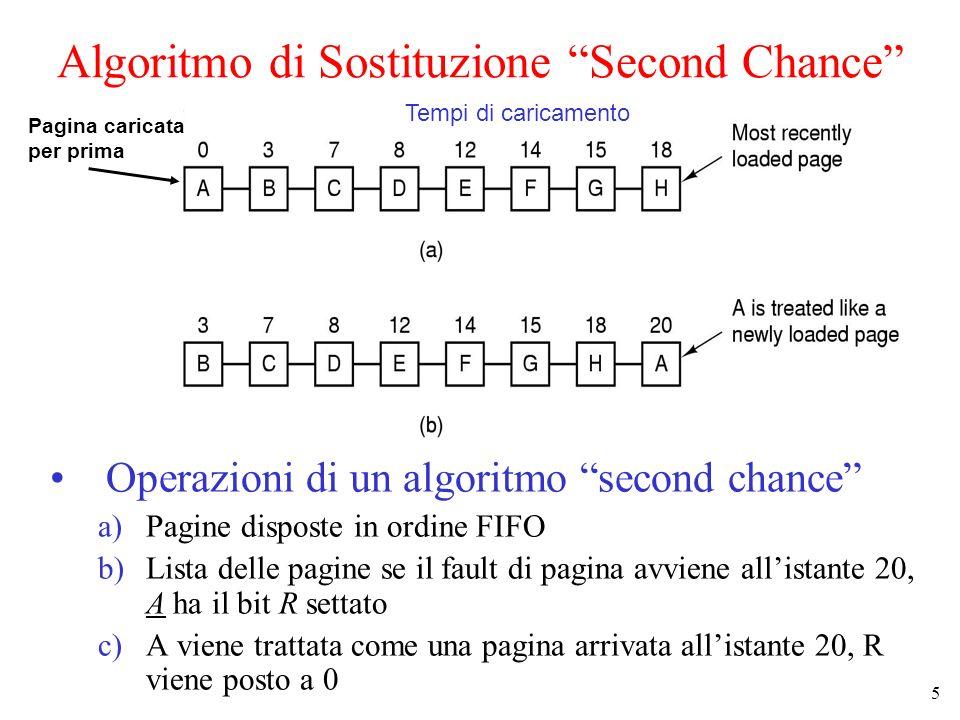 5 Algoritmo di Sostituzione Second Chance Operazioni di un algoritmo second chance a)Pagine disposte in ordine FIFO b)Lista delle pagine se il fault d