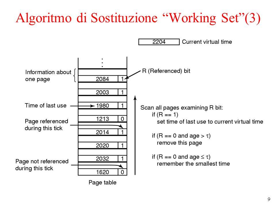 9 Algoritmo di Sostituzione Working Set(3)