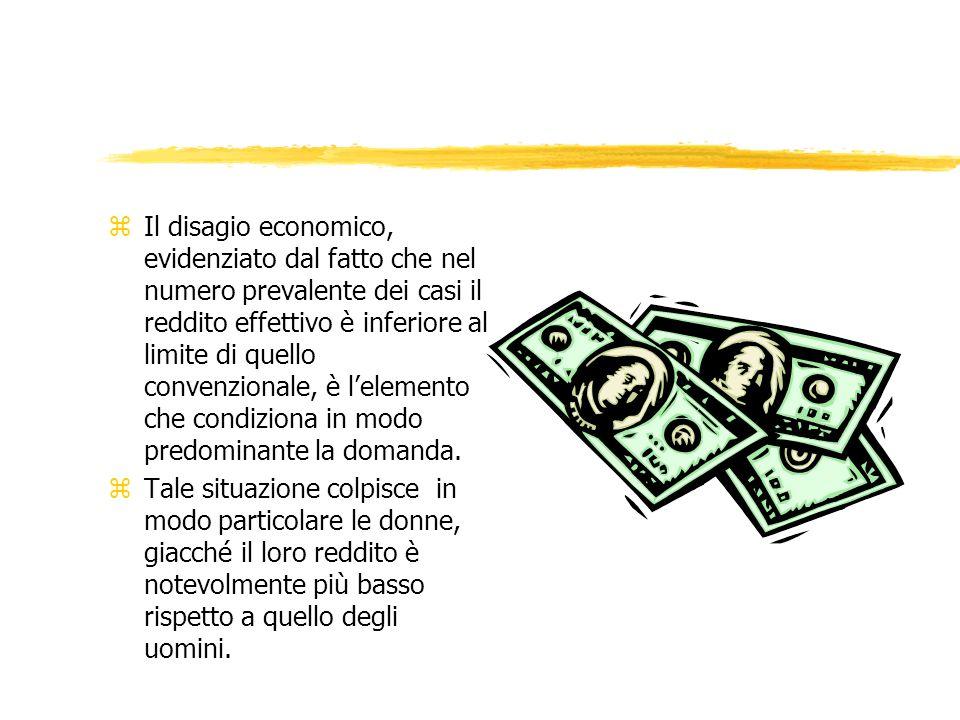 zIl disagio economico, evidenziato dal fatto che nel numero prevalente dei casi il reddito effettivo è inferiore al limite di quello convenzionale, è lelemento che condiziona in modo predominante la domanda.