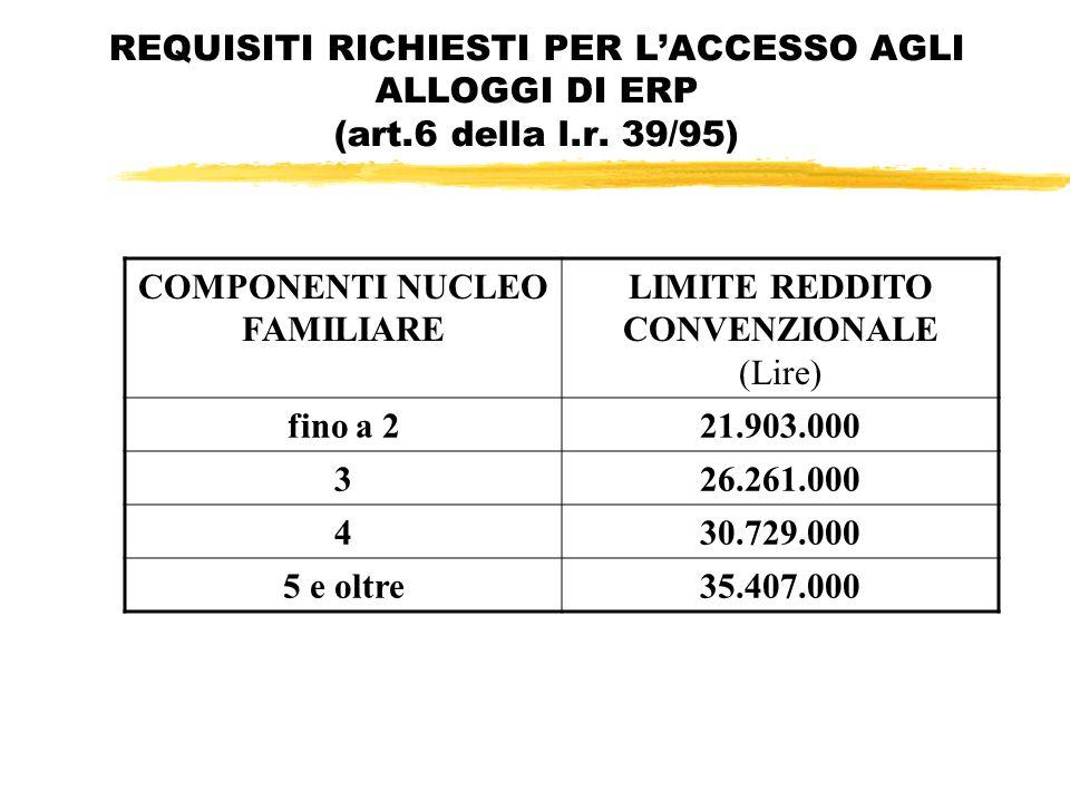 REQUISITI RICHIESTI PER LACCESSO AGLI ALLOGGI DI ERP (art.6 della l.r.