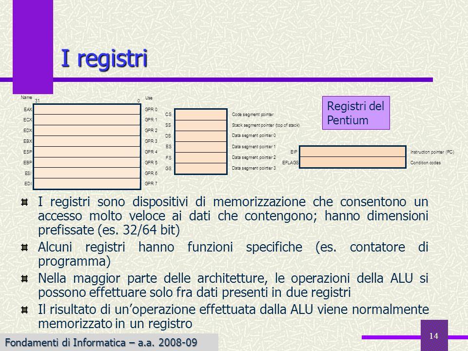 Fondamenti di Informatica I a.a. 2007-08 14 I registri I registri sono dispositivi di memorizzazione che consentono un accesso molto veloce ai dati ch
