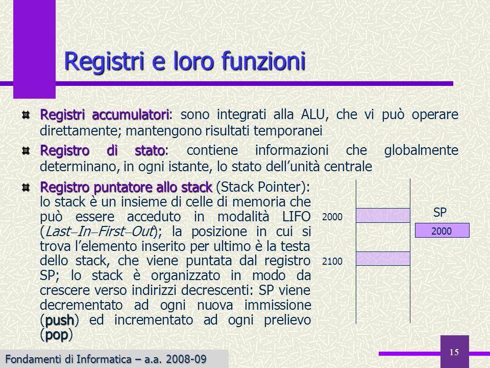 Fondamenti di Informatica I a.a. 2007-08 15 Registro puntatore allo stack push pop Registro puntatore allo stack (Stack Pointer): lo stack è un insiem
