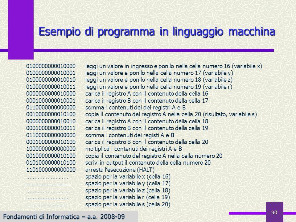 Fondamenti di Informatica I a.a. 2007-08 30 Esempio di programma in linguaggio macchina 0100000000010000leggi un valore in ingresso e ponilo nella cel