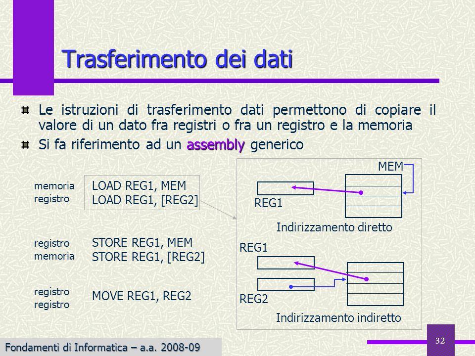 Fondamenti di Informatica I a.a. 2007-08 32 Trasferimento dei dati Le istruzioni di trasferimento dati permettono di copiare il valore di un dato fra