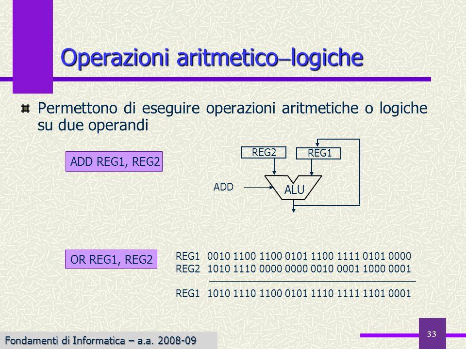 Fondamenti di Informatica I a.a. 2007-08 33 Operazioni aritmetico logiche Permettono di eseguire operazioni aritmetiche o logiche su due operandi ADD