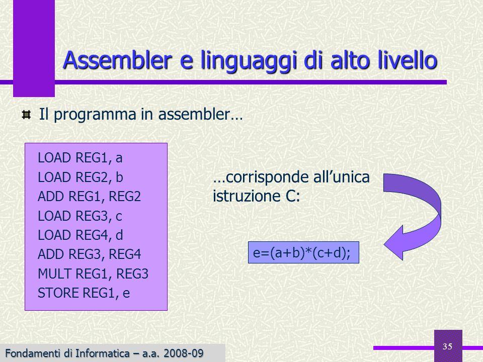 Fondamenti di Informatica I a.a. 2007-08 35 Il programma in assembler… LOAD REG1, a LOAD REG2, b ADD REG1, REG2 LOAD REG3, c LOAD REG4, d ADD REG3, RE