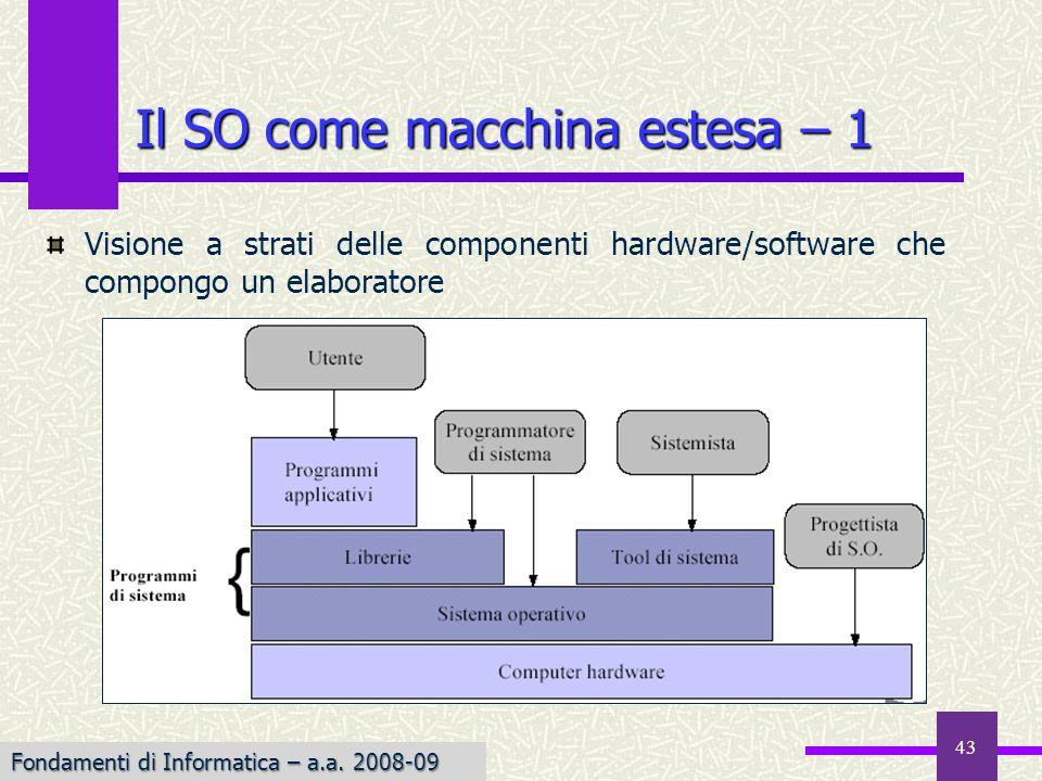 Fondamenti di Informatica I a.a. 2007-08 43 Il SO come macchina estesa – 1 Visione a strati delle componenti hardware/software che compongo un elabora