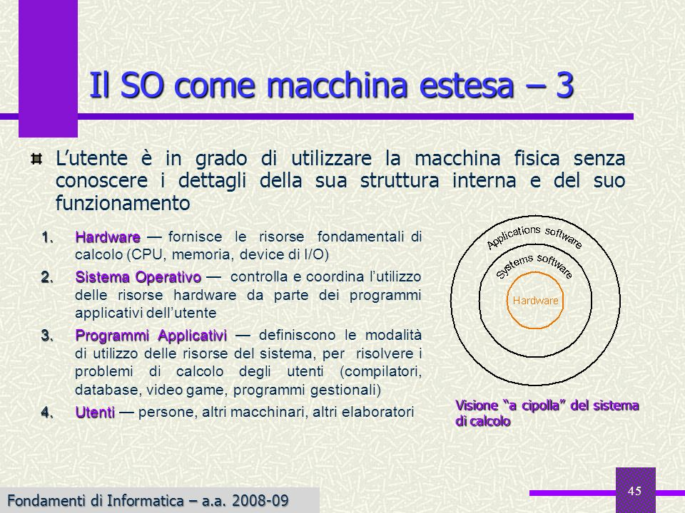 Fondamenti di Informatica I a.a. 2007-08 45 Il SO come macchina estesa – 3 Lutente è in grado di utilizzare la macchina fisica senza conoscere i detta