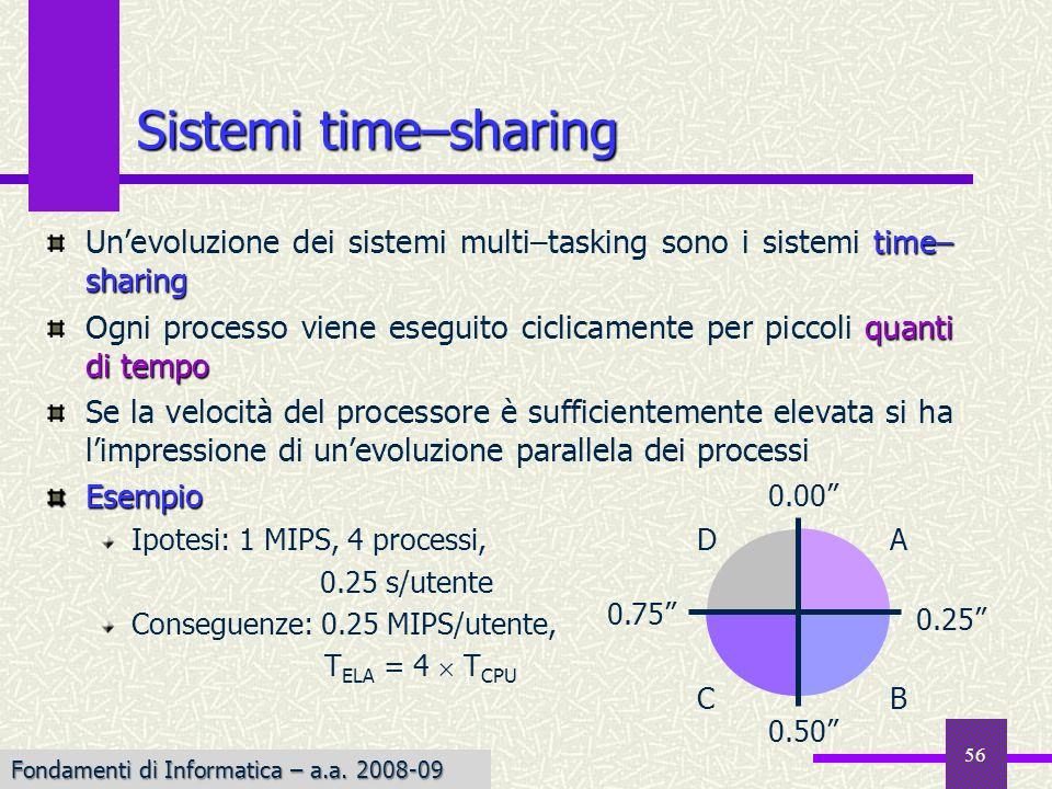 Fondamenti di Informatica I a.a. 2007-08 time– sharing Unevoluzione dei sistemi multi–tasking sono i sistemi time– sharing quanti di tempo Ogni proces