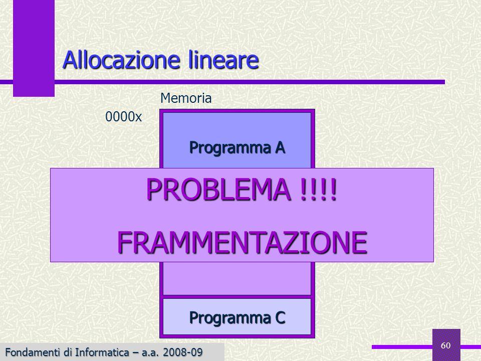 Fondamenti di Informatica I a.a. 2007-08 Programma A Programma B Programma C Memoria 0000x Allocazione lineare Fondamenti di Informatica – a.a. 2008-0