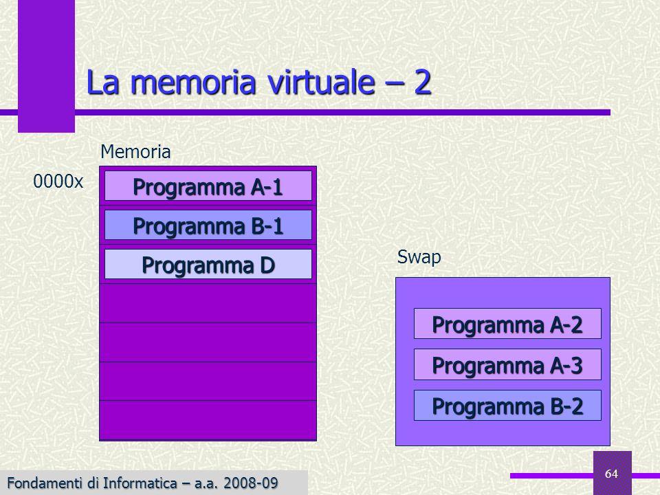 Fondamenti di Informatica I a.a. 2007-08 Programma D Memoria 0000x Programma A-1 Programma B-1 Programma A-2 Programma A-3 Programma B-2 Swap La memor