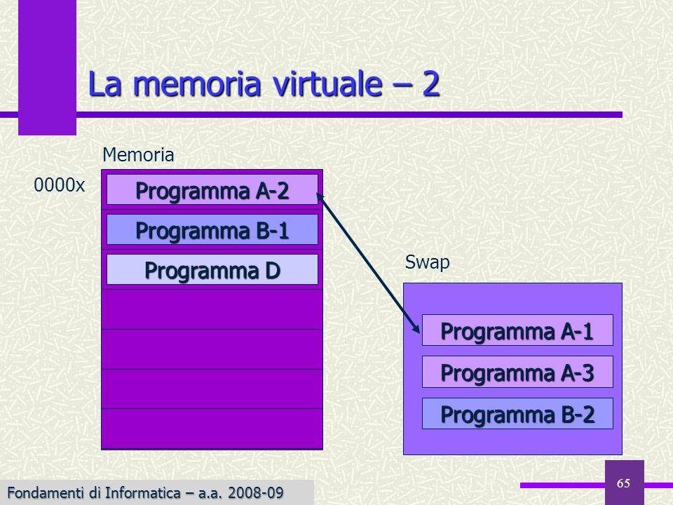 Fondamenti di Informatica I a.a. 2007-08 La memoria virtuale – 2 Programma D Memoria 0000x Programma A-2 Programma B-1 Programma A-1 Programma A-3 Pro