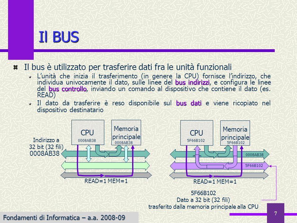 Fondamenti di Informatica I a.a. 2007-08 7 Il BUS Memoria principale CPU Il bus è utilizzato per trasferire dati fra le unità funzionali bus indirizzi