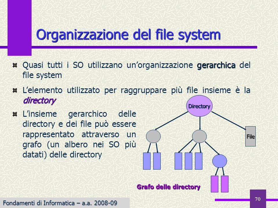 Fondamenti di Informatica I a.a. 2007-08 Linsieme gerarchico delle directory e dei file può essere rappresentato attraverso un grafo (un albero nei SO