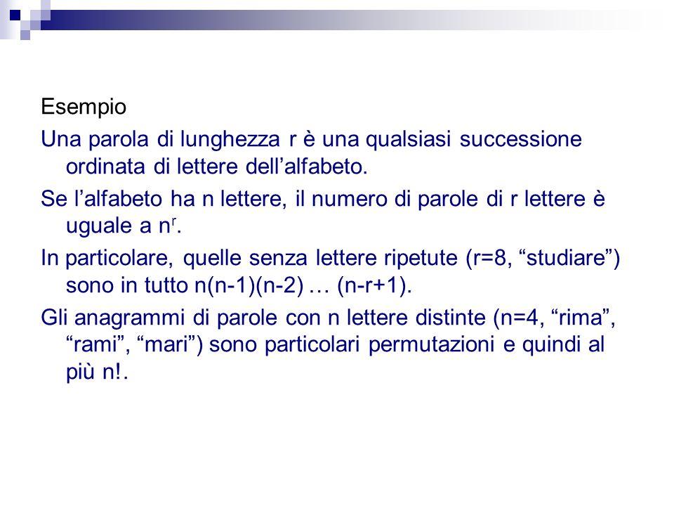 Esempio Una parola di lunghezza r è una qualsiasi successione ordinata di lettere dellalfabeto. Se lalfabeto ha n lettere, il numero di parole di r le