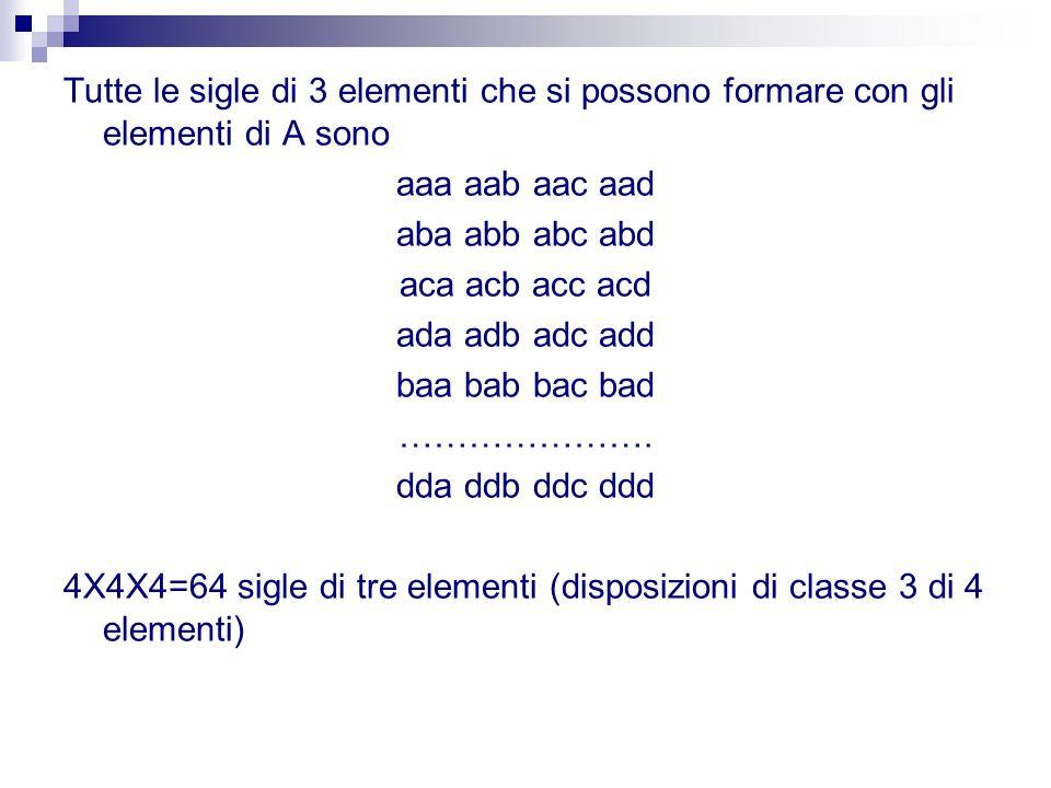 Tutte le sigle di 3 elementi che si possono formare con gli elementi di A sono aaa aab aac aad aba abb abc abd aca acb acc acd ada adb adc add baa bab