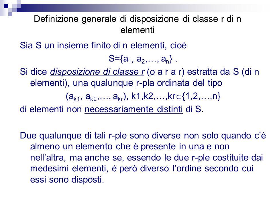 Definizione generale di disposizione di classe r di n elementi Sia S un insieme finito di n elementi, cioè S={a 1, a 2,…, a n }. Si dice disposizione