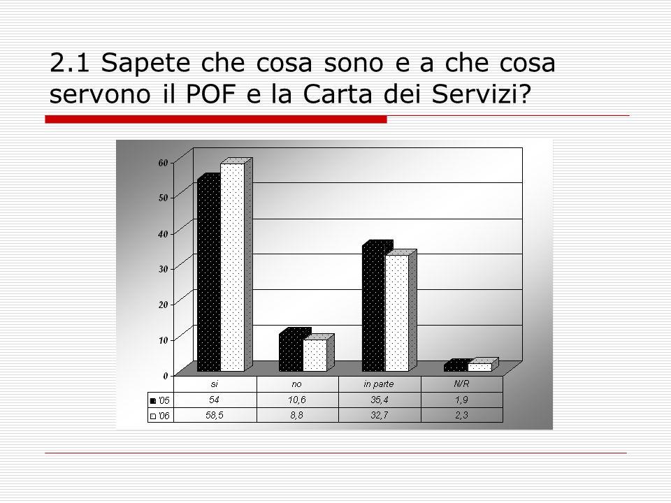 2.1 Sapete che cosa sono e a che cosa servono il POF e la Carta dei Servizi?