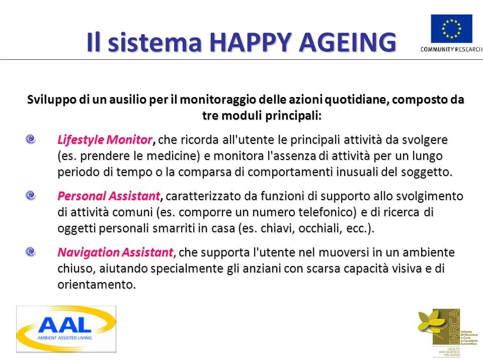 Il sistema HAPPY AGEING Sviluppo di un ausilio per il monitoraggio delle azioni quotidiane, composto da tre moduli principali: Lifestyle Monitor, che